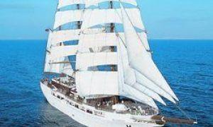 50 dyreste yachter