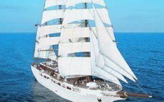 50 teuerste Yachten