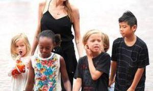 Zde, jak nyní vypadají děti Angeliny Jolie a Brad Pitt