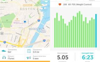 Sport-Apps für das iPhone (das Beste für April 2017)